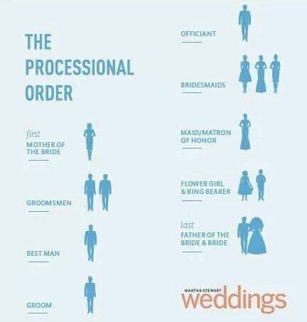 Wedding Ceremony Processional Order by Processional Pictures To Pin On Pinsdaddy