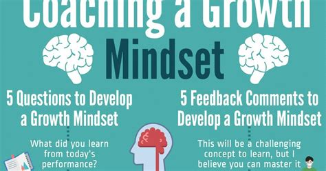 chion ten ways to develop a successful mindset paul g brodie seminar series book 6 books growth mindset zone coaching a growth mindset