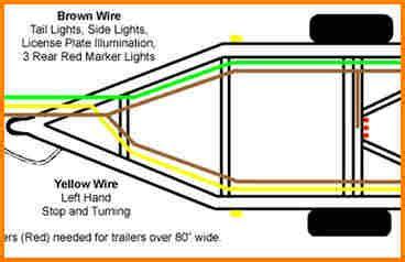 4 wire trailer connection diagram wiring diagram