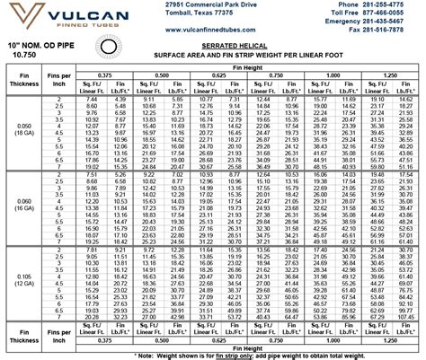 pipe layout en espanol welded helical solid finned tubes design info vulcan