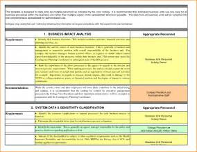 10 business impact analysis template worker resume