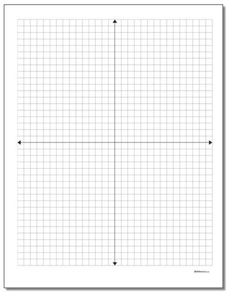 blank coordinate plane grid 84 blank coordinate plane pdfs updated