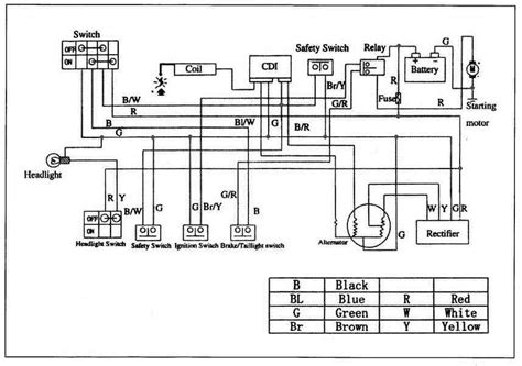 tao 110cc wiring diagram get free image about wiring diagram