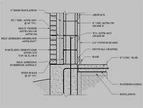 Garage Awnings Brick Masonry Cavity Wall At Grade Cad Files Dwg Files
