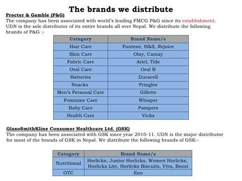 Nepel Besi 3 G Brand a presentation on united distributors nepal