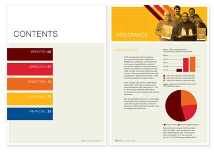 layout of an annual report annual report design mti design group