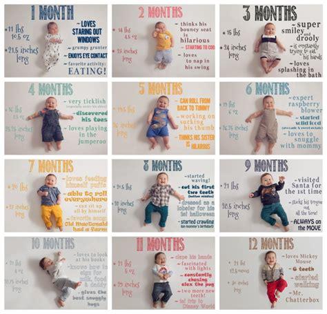 Bethesda Md Newborn Baby And Family Photographer Tonya Teran Photography Tonya Teran Monthly Baby Photo Template