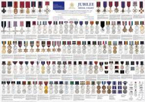 Military Decorations Ties Inspired By Military Medals And Ribbons Use Collar