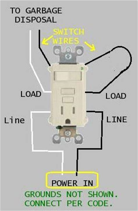help replacing switch and outlet combo with gfci
