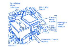 dodge nitro  engine electrical circuit wiring diagram carfusebox