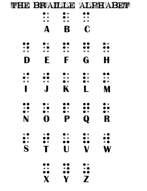 Braille Worksheets Printables by Braille Alphabet Printable