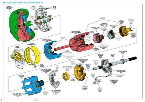 le transmission rebuild manuals  instructions  rebuild transmission