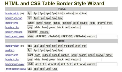 Html Table Margin 40 Useful Css Tools And Generators For Web Developers