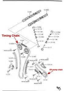 2005 mazda 6 timing belt question mazda 6 forums