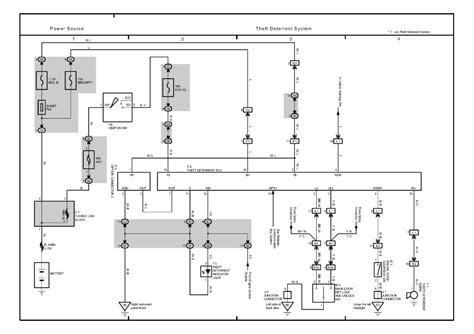 toyota highlander diagram toyota get free image about
