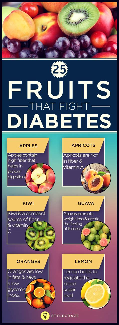 what are the best fruits for diabetics 25 best fruits for diabetics