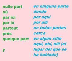 el blog espanol del instituto armand carrel fiche 1 numeros dias me encanta escribir en espa 241 ol preposiciones de lugar