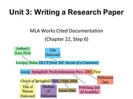 giving credit in a research paper 8 th grade research paper by d saenz modern language