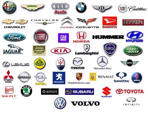 loghi automobilistiche mondo car