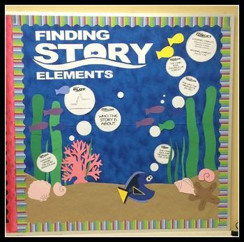 english themes for primary school stories clipart high school english class pencil and in
