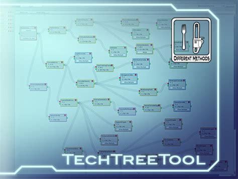 tech tree maker tech tree tool asset store