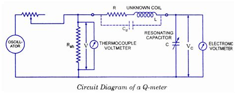 circuit diagram of inductance meter q meter electronic circuits and diagrams electronic projects and design