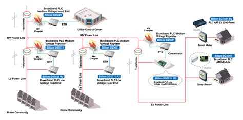 solar panel to battery wiring diagram solar panel micro