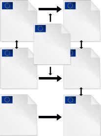 sedi unione europea costituzione europea