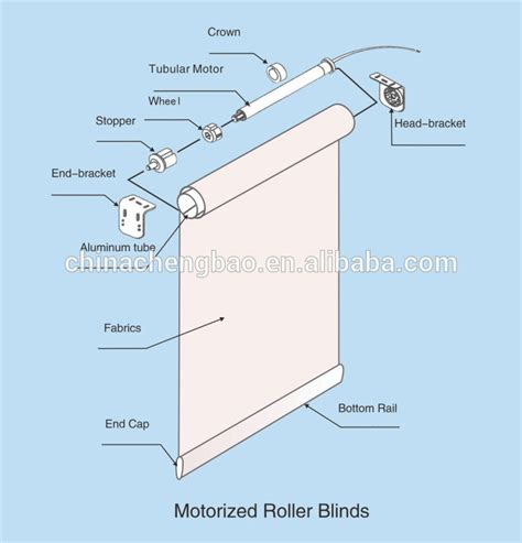 somfy awning manual motorized roller blinds tubular motor buy tubular motor