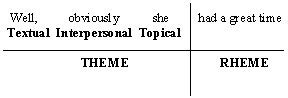 theme rheme exles daol themes in personal homepages 6 the theme