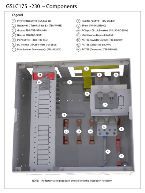 outback radian gs8048 wiring diagram 36 wiring diagram