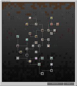 achievements – official minecraft wiki
