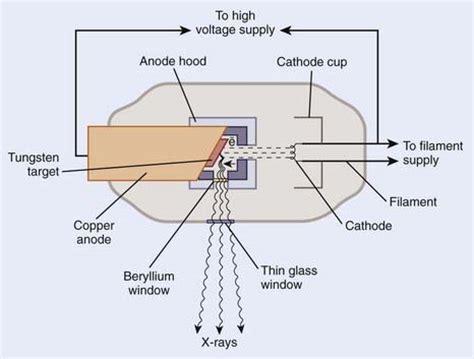 diagram of x simple circuit diagram x machine laser circuit diagram