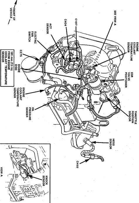 97 ford mustang ground wire locations get free image