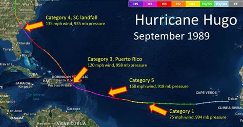 boat us virginia test answers lessons learned from hurricane katrina apply to the virgin