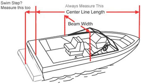 boat trailer measuring guide boat product help guides savvyboater
