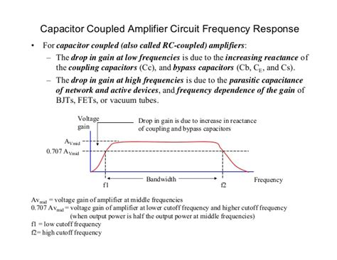 decoupling capacitor frequency response decoupling capacitor frequency response 28 images decoupling capacitor frequency response 28