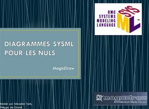 diagramme sysml projet sti2d aix marseille supports d enseignement itec sti2d