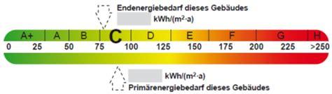 energiebedarf berechnen haus rp energie lexikon geb 228 udeenergieausweis energieausweis