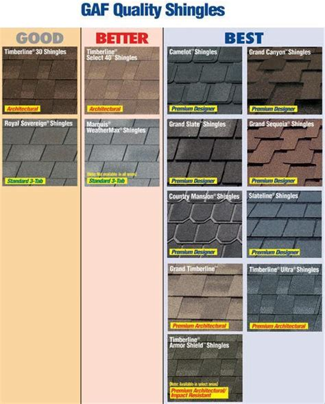 timberline shingles color chart gaf roof shingles roselawnlutheran