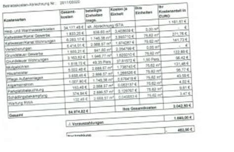 Heizkosten Mietwohnung Durchschnitt by Nebenkostenabrechnung