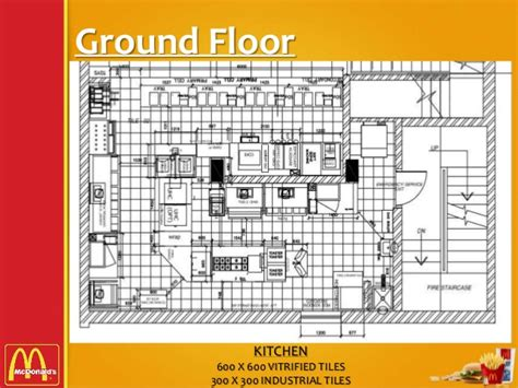 House Design With Kitchen In Front restaurant case study