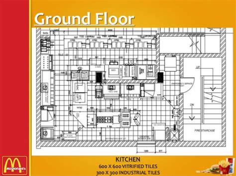 restaurant layout case study restaurant case study