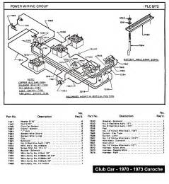 fotos club car golf cart wiring diagram club car wiring