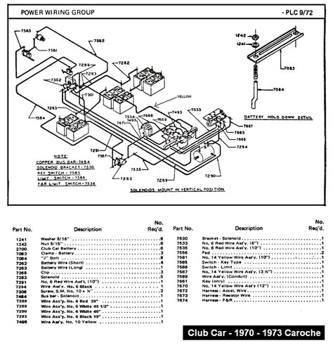 1994 club car wiring diagram wiring diagram and schematics