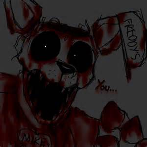 Pictures Of Mike Schdmit Fnaf » Home Design 2017