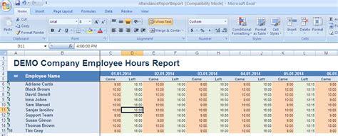 Annual Recruitment Report Template Attendance Report Kpi