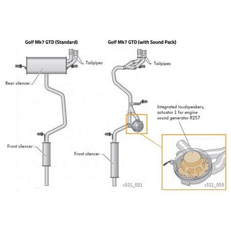 vauxhall astra mk4 exhaust diagram efcaviation