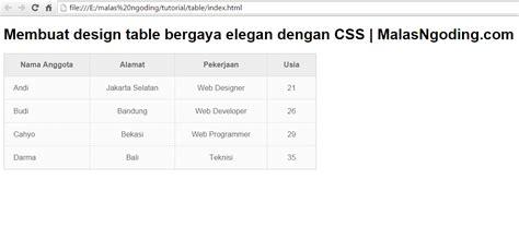 membuat layout web responsive dengan css membuat design table bergaya elegan dengan css malas ngoding