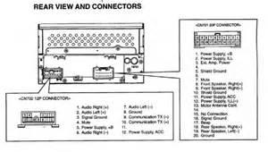 lexus is 200 podłączenie radia kostka 20 pin elektroda pl